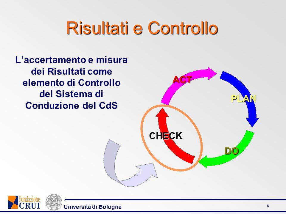 Università di Bologna 6 Risultati e Controllo Laccertamento e misura dei Risultati come elemento di Controllo del Sistema di Conduzione del CdS PLAN D