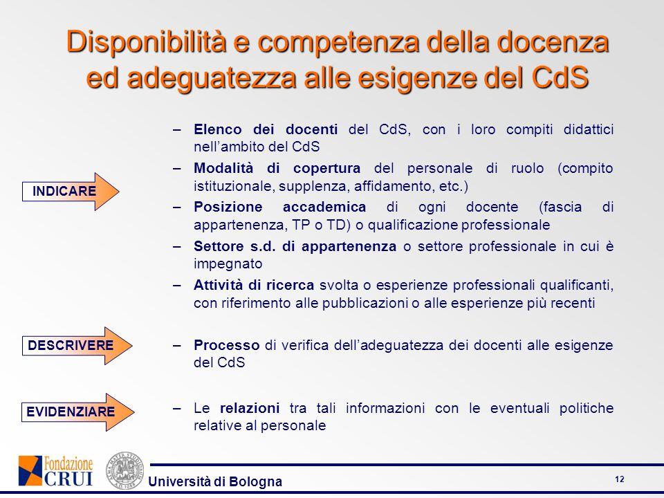 Università di Bologna 12 Disponibilità e competenza della docenza ed adeguatezza alle esigenze del CdS –Elenco dei docenti del CdS, con i loro compiti
