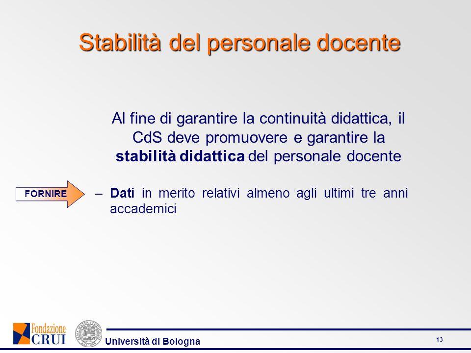 Università di Bologna 13 Stabilità del personale docente Al fine di garantire la continuità didattica, il CdS deve promuovere e garantire la stabilità