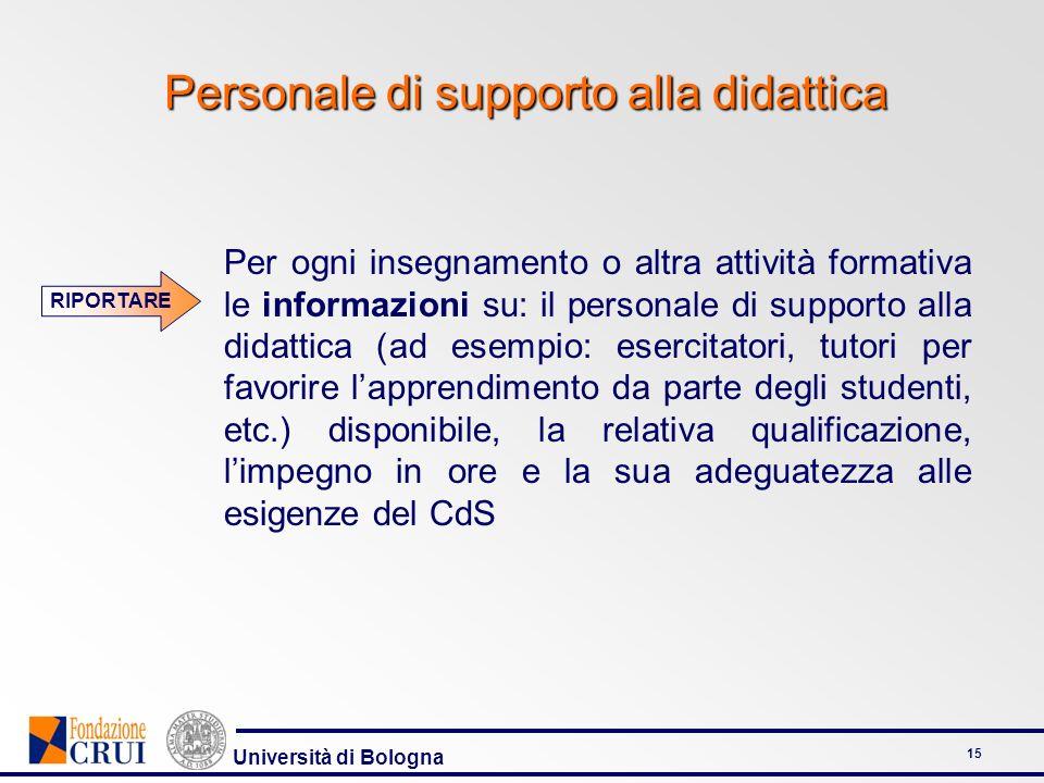 Università di Bologna 15 Personale di supporto alla didattica RIPORTARE Per ogni insegnamento o altra attività formativa le informazioni su: il person