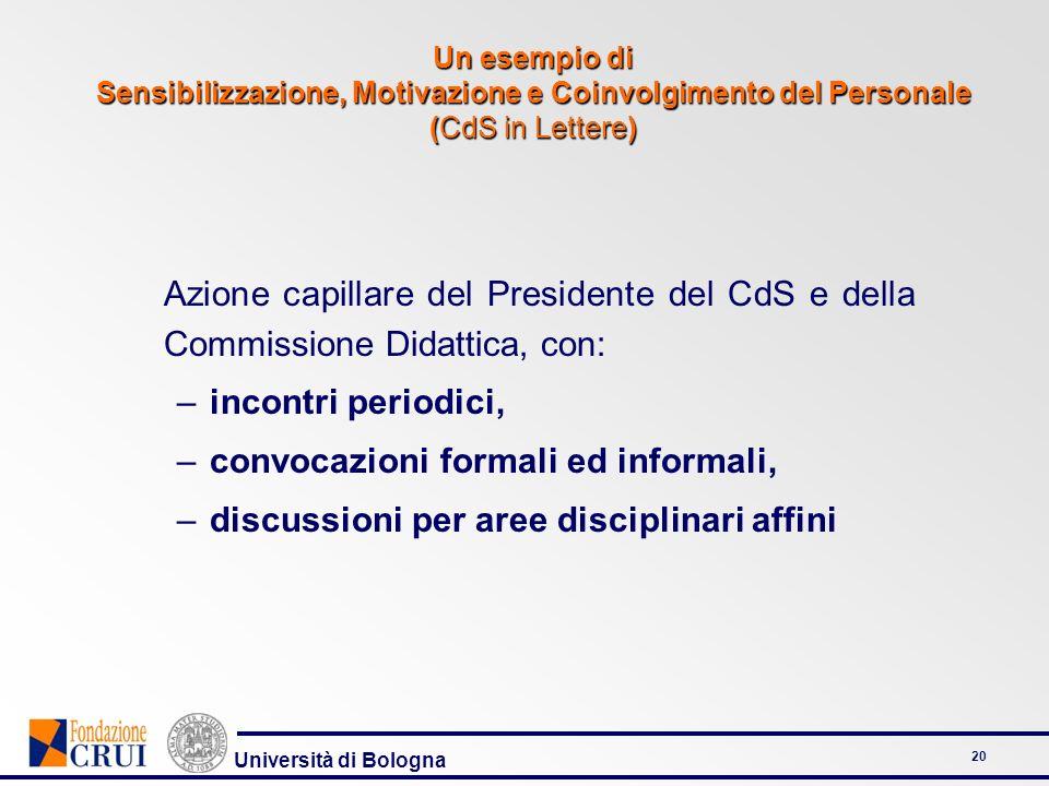 Università di Bologna 20 Un esempio di Sensibilizzazione, Motivazione e Coinvolgimento del Personale (CdS in Lettere) Azione capillare del Presidente