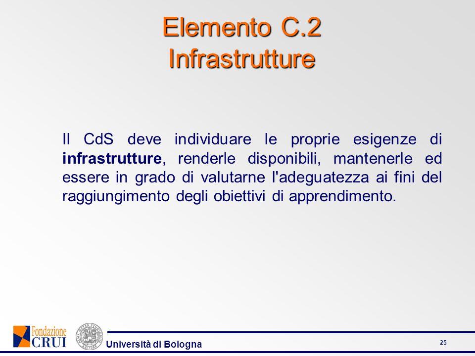 Università di Bologna 25 Il CdS deve individuare le proprie esigenze di infrastrutture, renderle disponibili, mantenerle ed essere in grado di valutarne l adeguatezza ai fini del raggiungimento degli obiettivi di apprendimento.