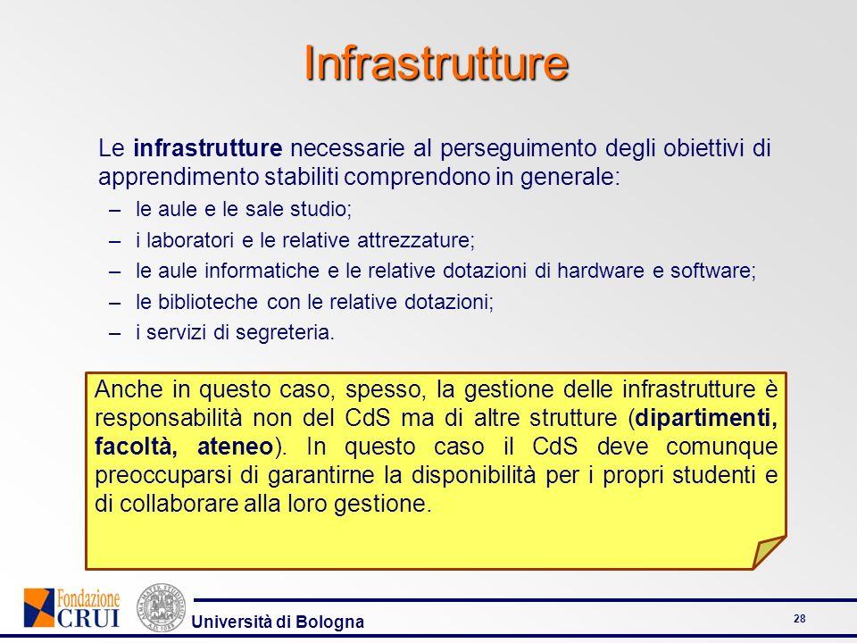 Università di Bologna 28 Le infrastrutture necessarie al perseguimento degli obiettivi di apprendimento stabiliti comprendono in generale: –le aule e