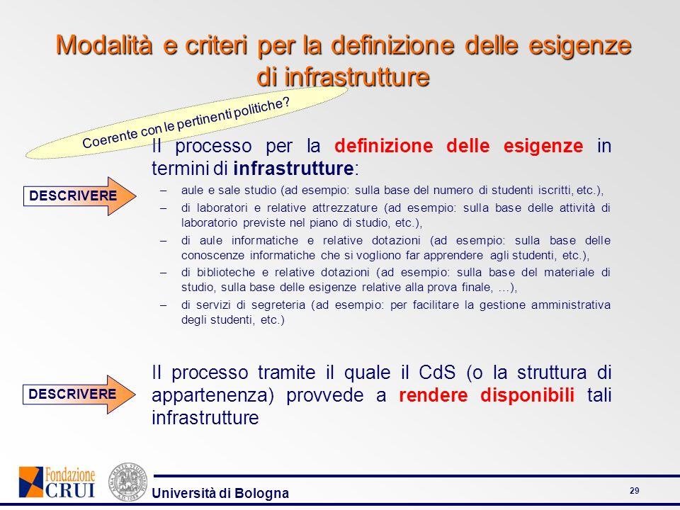 Università di Bologna 29 Coerente con le pertinenti politiche? Modalità e criteri per la definizione delle esigenze di infrastrutture Il processo per