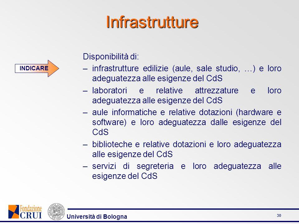 Università di Bologna 30 Disponibilità di: –infrastrutture edilizie (aule, sale studio, …) e loro adeguatezza alle esigenze del CdS –laboratori e rela