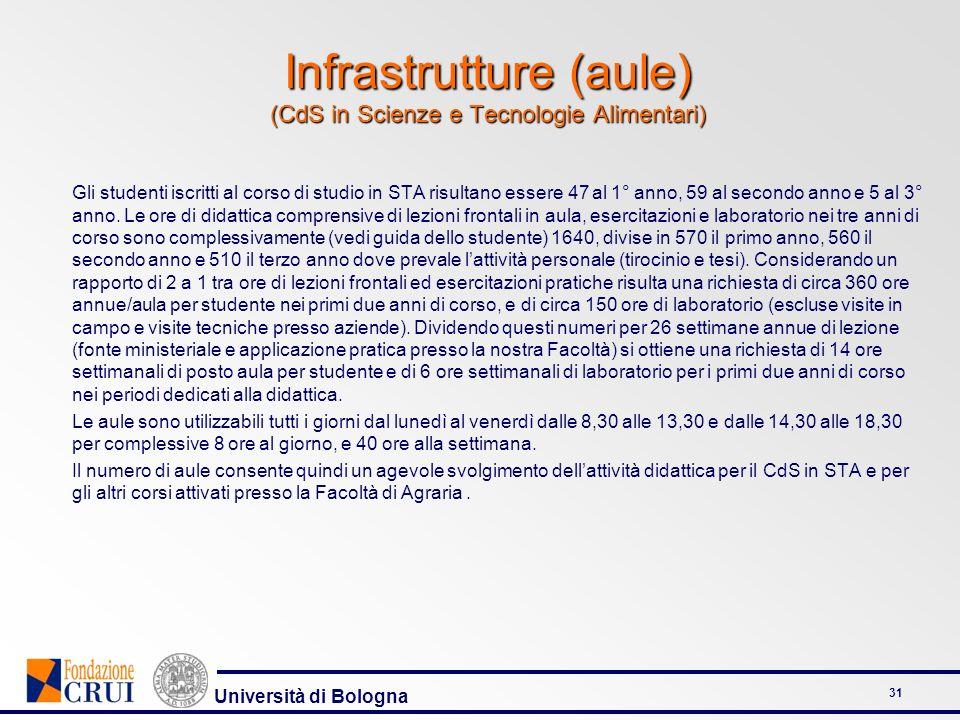 Università di Bologna 31 Infrastrutture (aule) (CdS in Scienze e Tecnologie Alimentari) Gli studenti iscritti al corso di studio in STA risultano essere 47 al 1° anno, 59 al secondo anno e 5 al 3° anno.