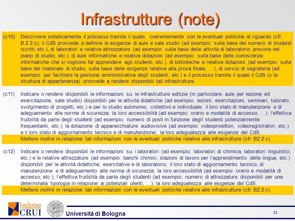 Università di Bologna 33 Infrastrutture (note) (c10)Descrivere sinteticamente il processo tramite il quale, coerentemente con le eventuali politiche al riguardo (cfr.