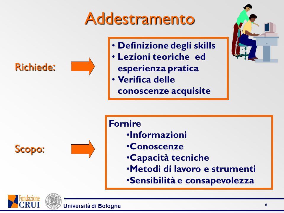 Università di Bologna 8Addestramento Richiede : Definizione degli skills Lezioni teoriche ed esperienza pratica Verifica delle conoscenze acquisite Scopo: Fornire Informazioni Conoscenze Capacità tecniche Metodi di lavoro e strumenti Sensibilità e consapevolezza