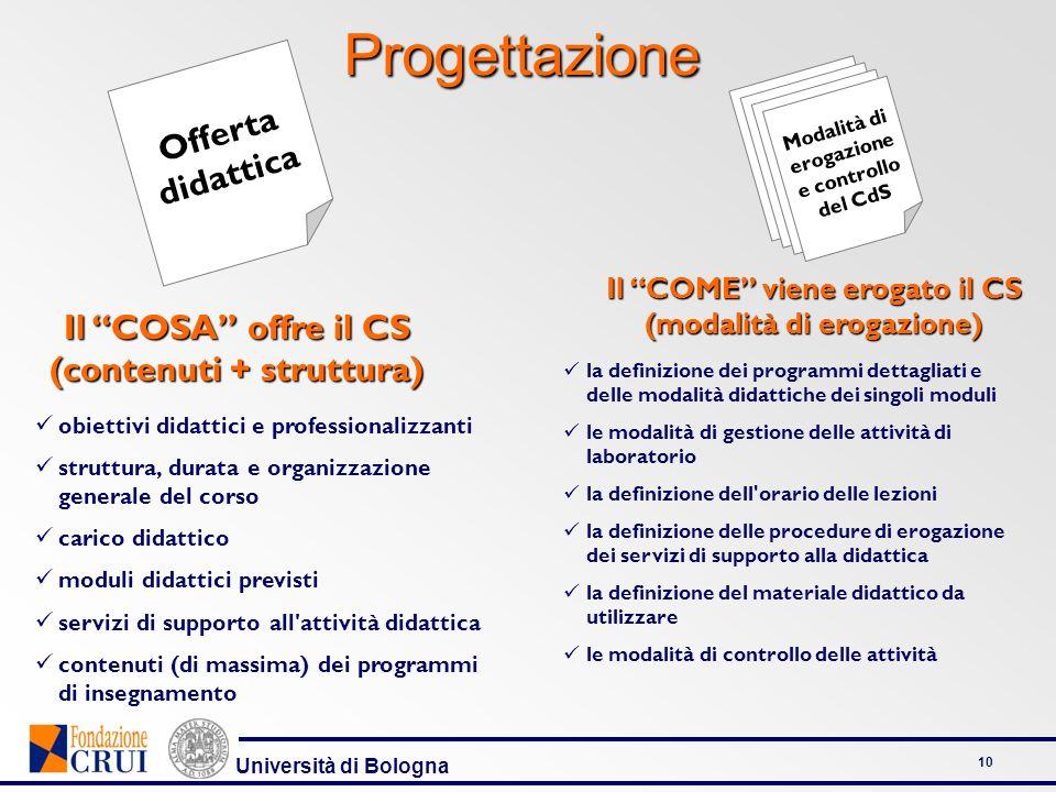 Università di Bologna 10 Progettazione Offerta didattica Specifiche di erogazione e controllo del CS Modalità di erogazione e controllo del CdS obiett