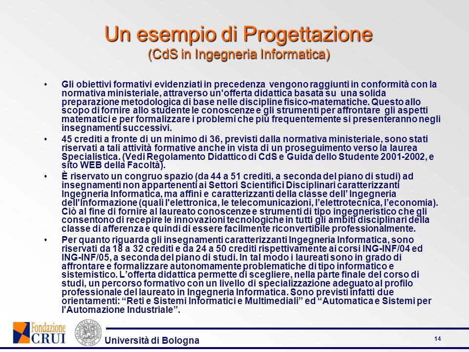 Università di Bologna 14 Un esempio di Progettazione (CdS in Ingegneria Informatica) Gli obiettivi formativi evidenziati in precedenza vengono raggiun