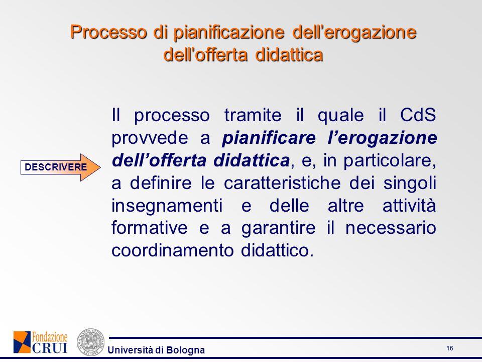 Università di Bologna 16 Processo di pianificazione dellerogazione dellofferta didattica Il processo tramite il quale il CdS provvede a pianificare le