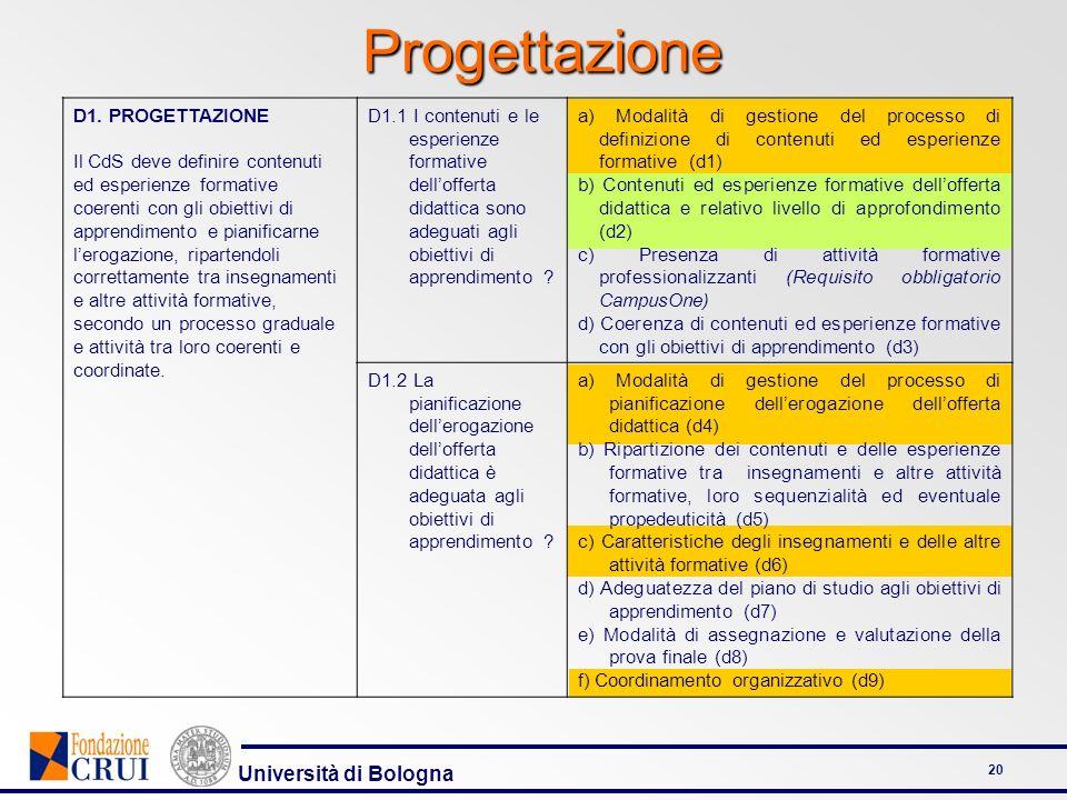 Università di Bologna 20 Progettazione D1. PROGETTAZIONE Il CdS deve definire contenuti ed esperienze formative coerenti con gli obiettivi di apprendi