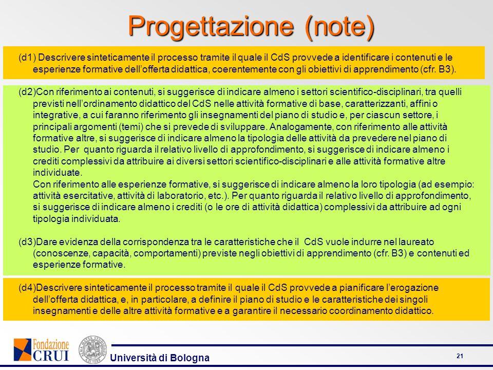 Università di Bologna 21 Progettazione (note) (d1) Descrivere sinteticamente il processo tramite il quale il CdS provvede a identificare i contenuti e