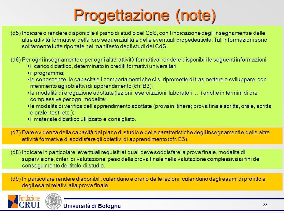 Università di Bologna 22 Progettazione (note) (d5)Indicare o rendere disponibile il piano di studio del CdS, con lindicazione degli insegnamenti e del