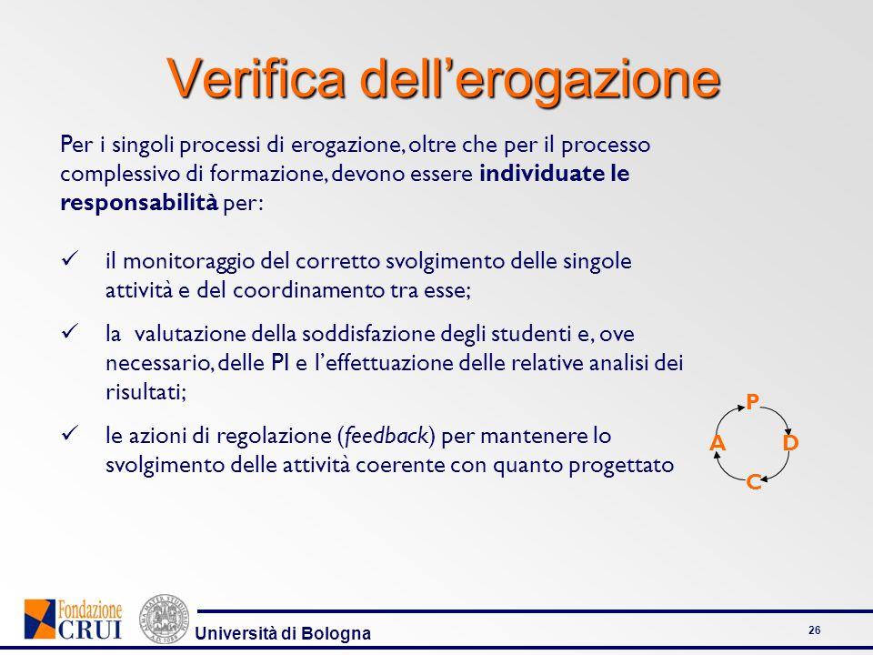 Università di Bologna 26 Verifica dellerogazione Per i singoli processi di erogazione, oltre che per il processo complessivo di formazione, devono ess