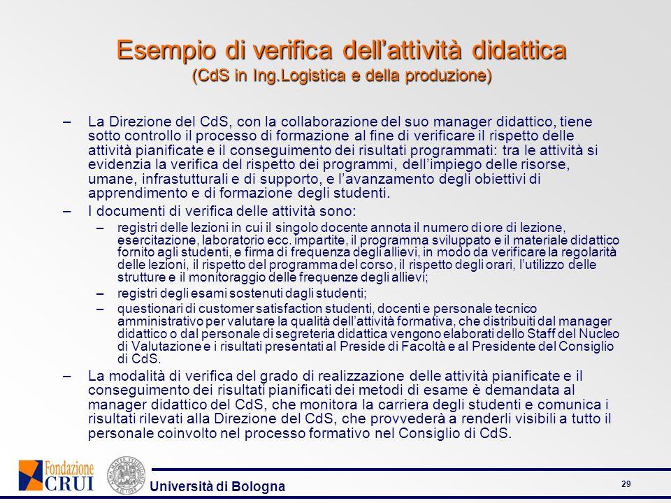 Università di Bologna 29 Esempio di verifica dellattività didattica (CdS in Ing.Logistica e della produzione) –La Direzione del CdS, con la collaboraz