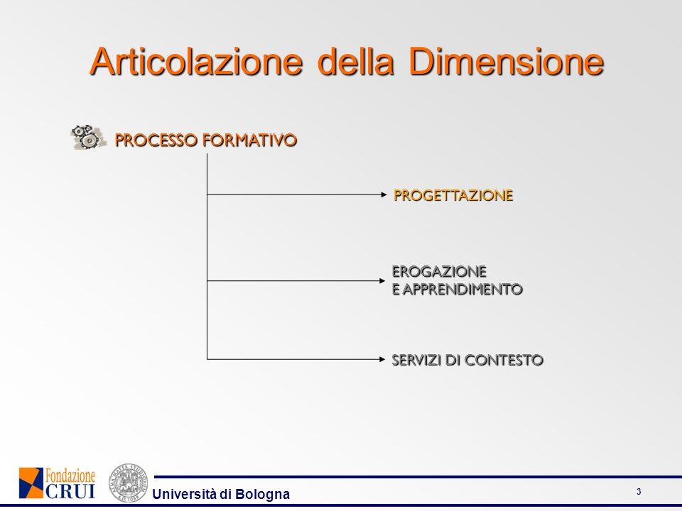 Università di Bologna 44 Servizi di contesto (note) (d18)Indicare come è organizzato e gestito il servizio e il personale utilizzato, con le relative competenze.