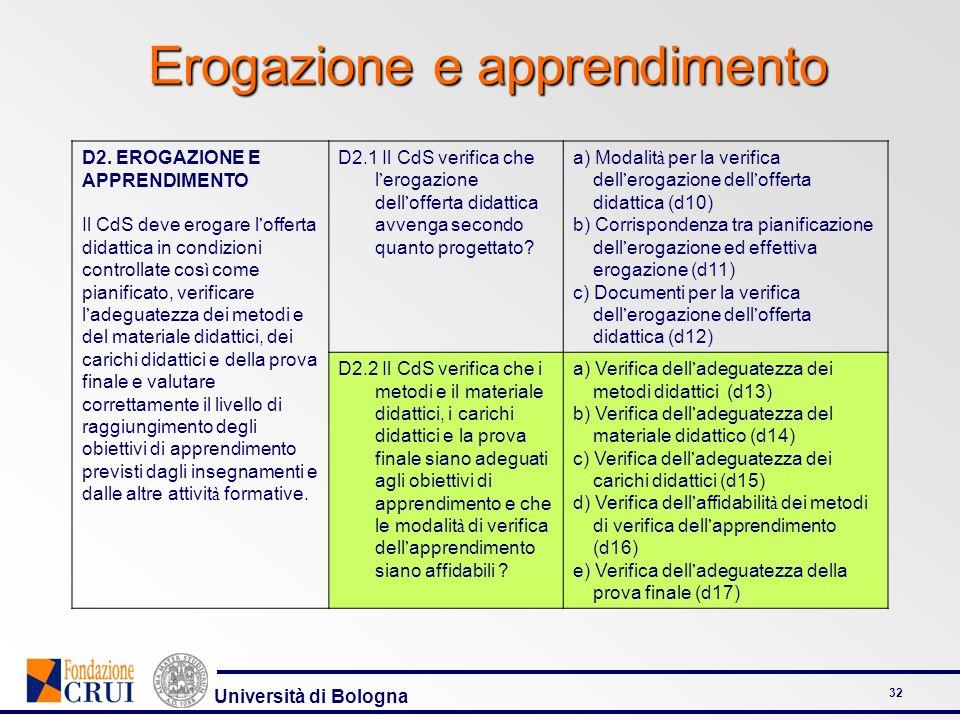 Università di Bologna 32 Erogazione e apprendimento D2. EROGAZIONE E APPRENDIMENTO Il CdS deve erogare l offerta didattica in condizioni controllate c