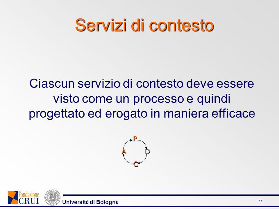 Università di Bologna 37 Servizi di contesto Servizi di contesto Ciascun servizio di contesto deve essere visto come un processo e quindi progettato e