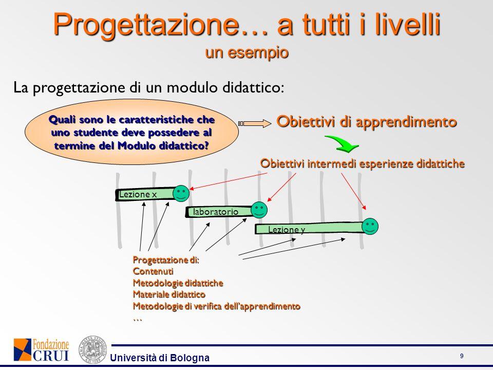 Università di Bologna 9 Progettazione… a tutti i livelli un esempio Quali sono le caratteristiche che uno studente deve possedere al termine del Modul