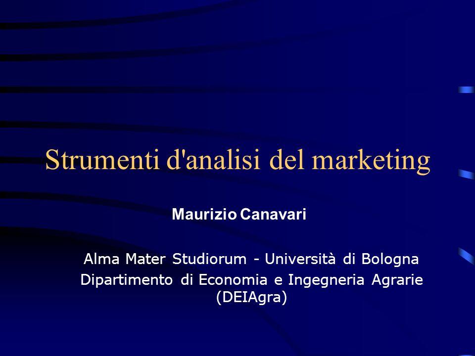 Introduzione Ancora una definizione di marketing.