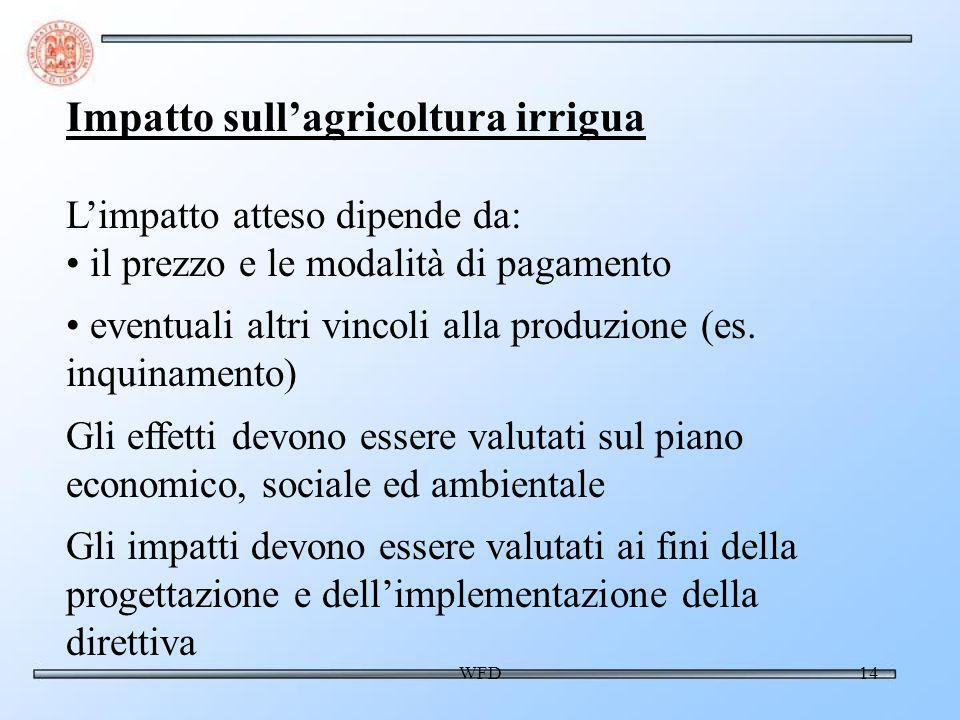 WFD14 Impatto sullagricoltura irrigua Limpatto atteso dipende da: il prezzo e le modalità di pagamento eventuali altri vincoli alla produzione (es.