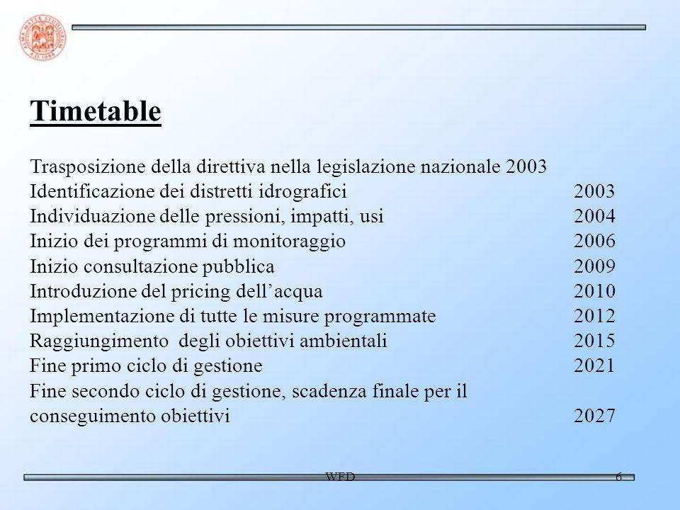 WFD6 Timetable Trasposizione della direttiva nella legislazione nazionale 2003 Identificazione dei distretti idrografici 2003 Individuazione delle pressioni, impatti, usi2004 Inizio dei programmi di monitoraggio2006 Inizio consultazione pubblica 2009 Introduzione del pricing dellacqua2010 Implementazione di tutte le misure programmate2012 Raggiungimento degli obiettivi ambientali 2015 Fine primo ciclo di gestione 2021 Fine secondo ciclo di gestione, scadenza finale per il conseguimento obiettivi 2027