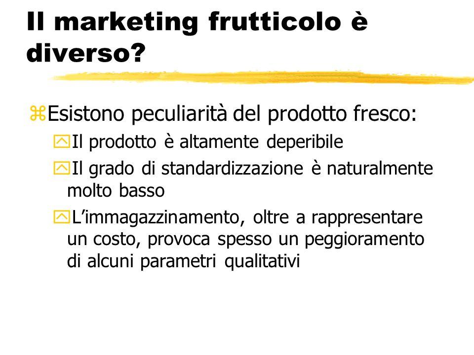Il marketing frutticolo è diverso? zEsistono peculiarità del prodotto fresco: yIl prodotto è altamente deperibile yIl grado di standardizzazione è nat