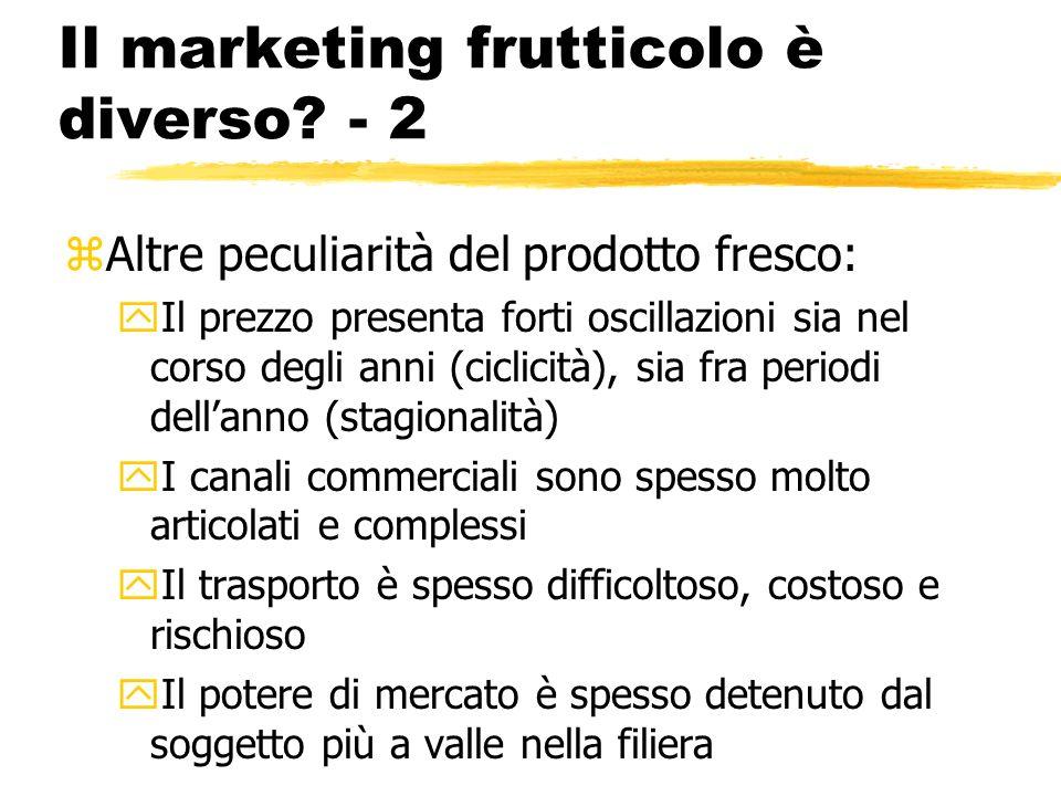 Il marketing frutticolo è diverso? - 2 zAltre peculiarità del prodotto fresco: yIl prezzo presenta forti oscillazioni sia nel corso degli anni (ciclic