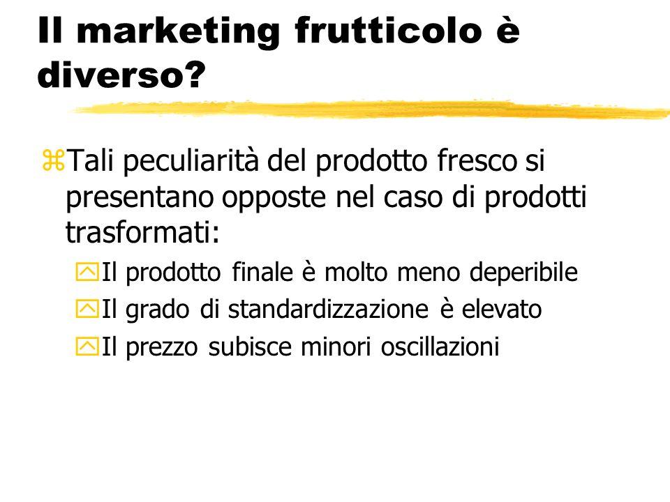 Il marketing frutticolo è diverso? zTali peculiarità del prodotto fresco si presentano opposte nel caso di prodotti trasformati: yIl prodotto finale è