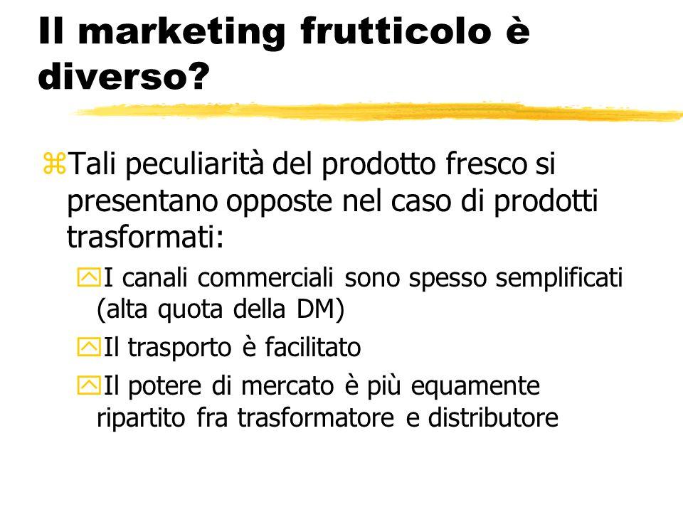 Il marketing frutticolo è diverso? zTali peculiarità del prodotto fresco si presentano opposte nel caso di prodotti trasformati: yI canali commerciali