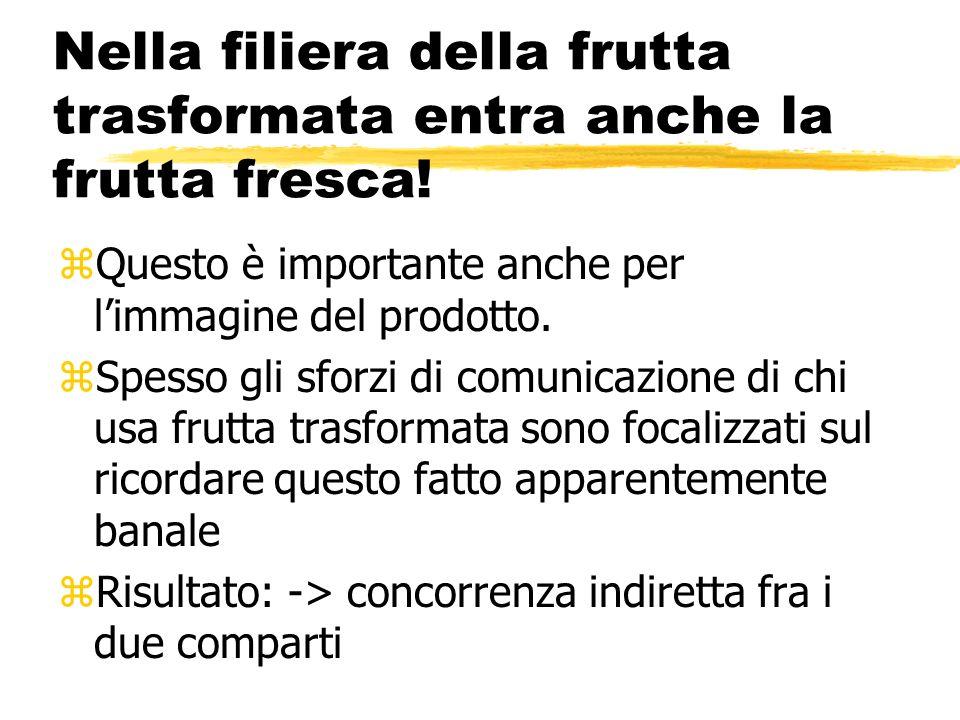 Nella filiera della frutta trasformata entra anche la frutta fresca! zQuesto è importante anche per limmagine del prodotto. zSpesso gli sforzi di comu