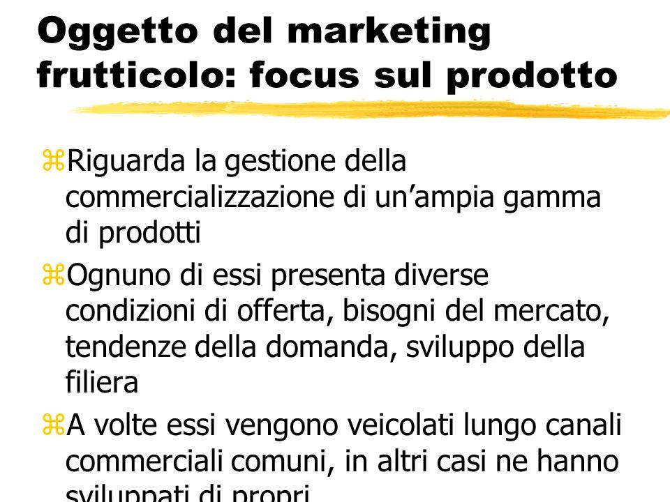 Oggetto del marketing frutticolo: focus sul prodotto zRiguarda la gestione della commercializzazione di unampia gamma di prodotti zOgnuno di essi pres