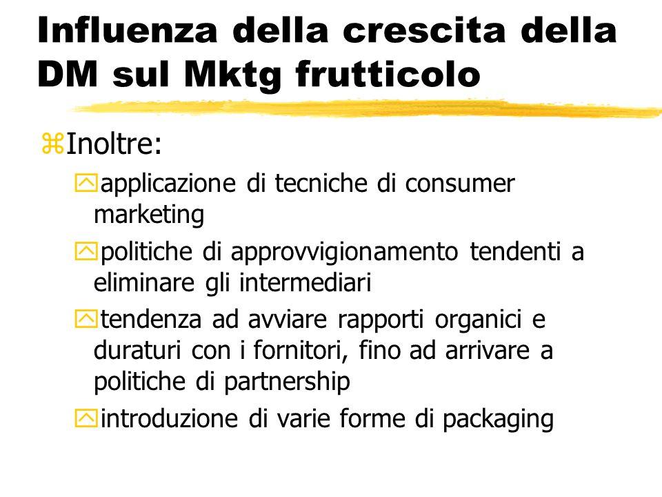 Influenza della crescita della DM sul Mktg frutticolo zInoltre: yapplicazione di tecniche di consumer marketing ypolitiche di approvvigionamento tende