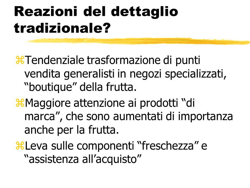 Reazioni del dettaglio tradizionale? zTendenziale trasformazione di punti vendita generalisti in negozi specializzati, boutique della frutta. zMaggior