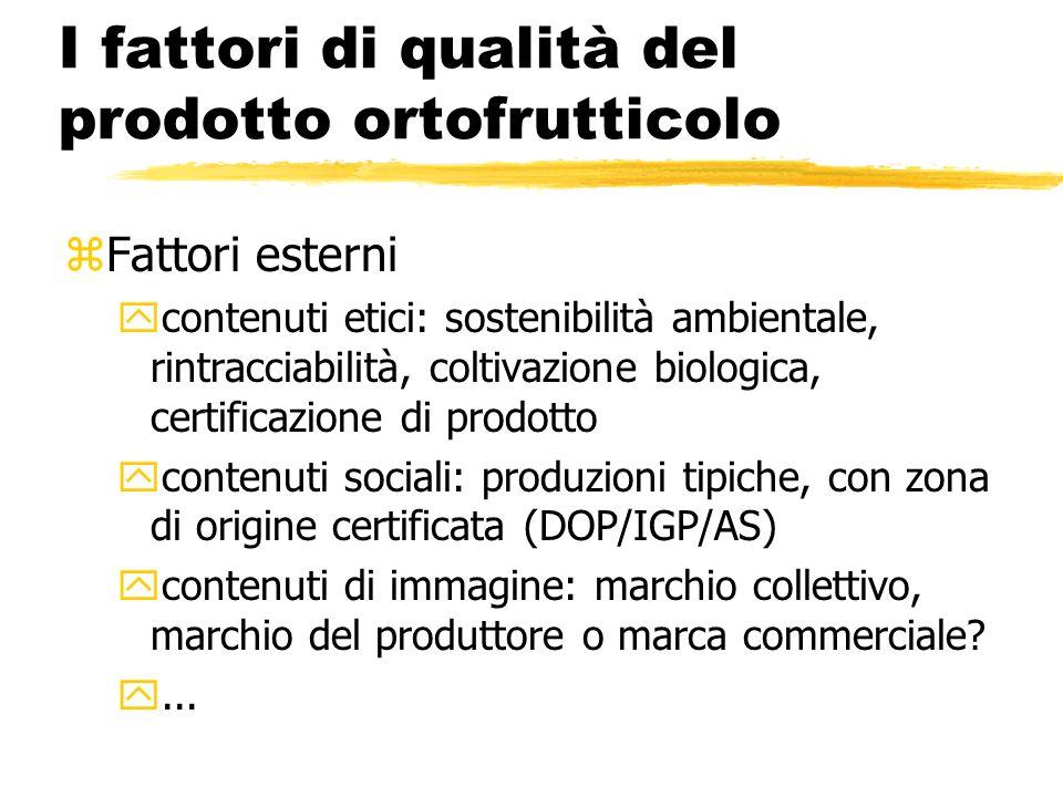 I fattori di qualità del prodotto ortofrutticolo zFattori esterni ycontenuti etici: sostenibilità ambientale, rintracciabilità, coltivazione biologica