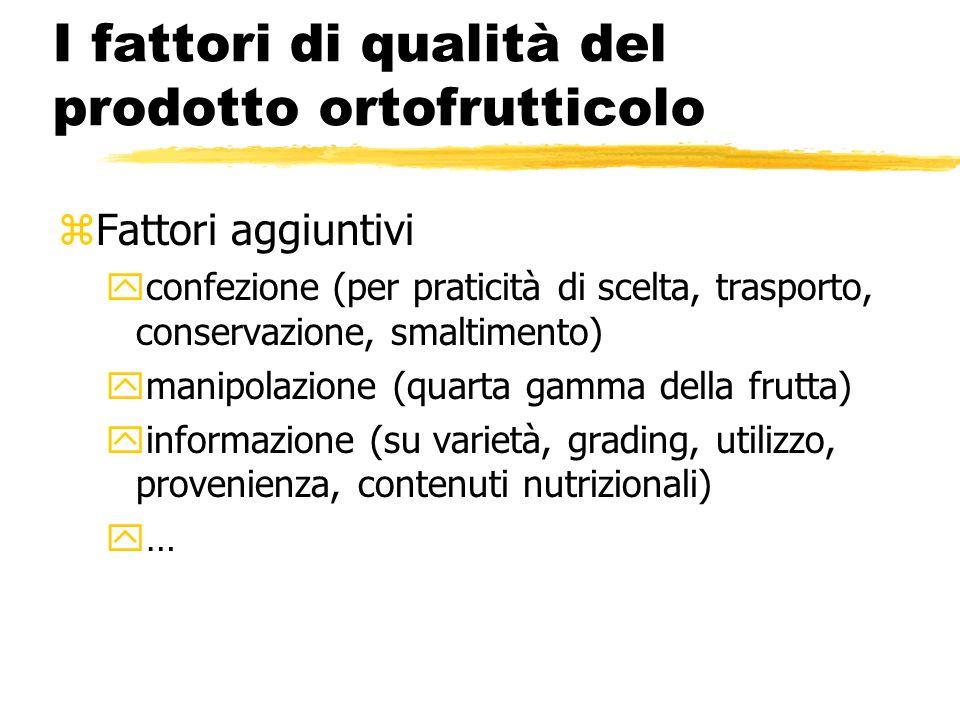 I fattori di qualità del prodotto ortofrutticolo zFattori aggiuntivi yconfezione (per praticità di scelta, trasporto, conservazione, smaltimento) yman
