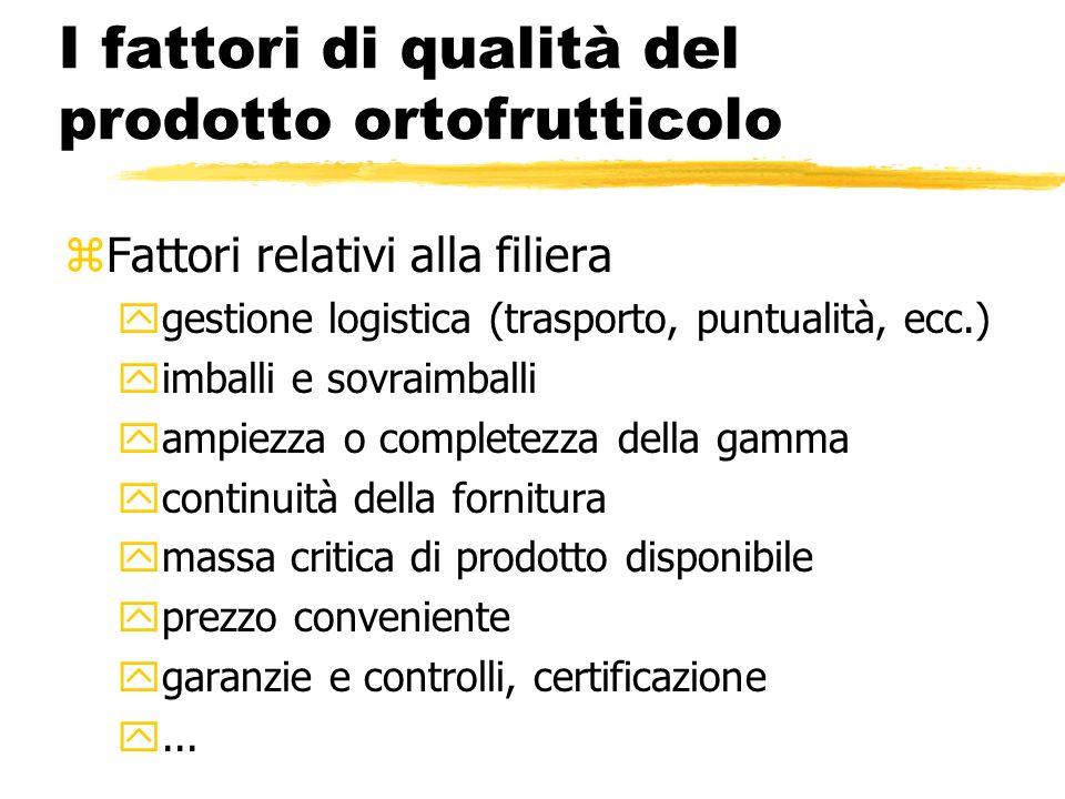 I fattori di qualità del prodotto ortofrutticolo zFattori relativi alla filiera ygestione logistica (trasporto, puntualità, ecc.) yimballi e sovraimba
