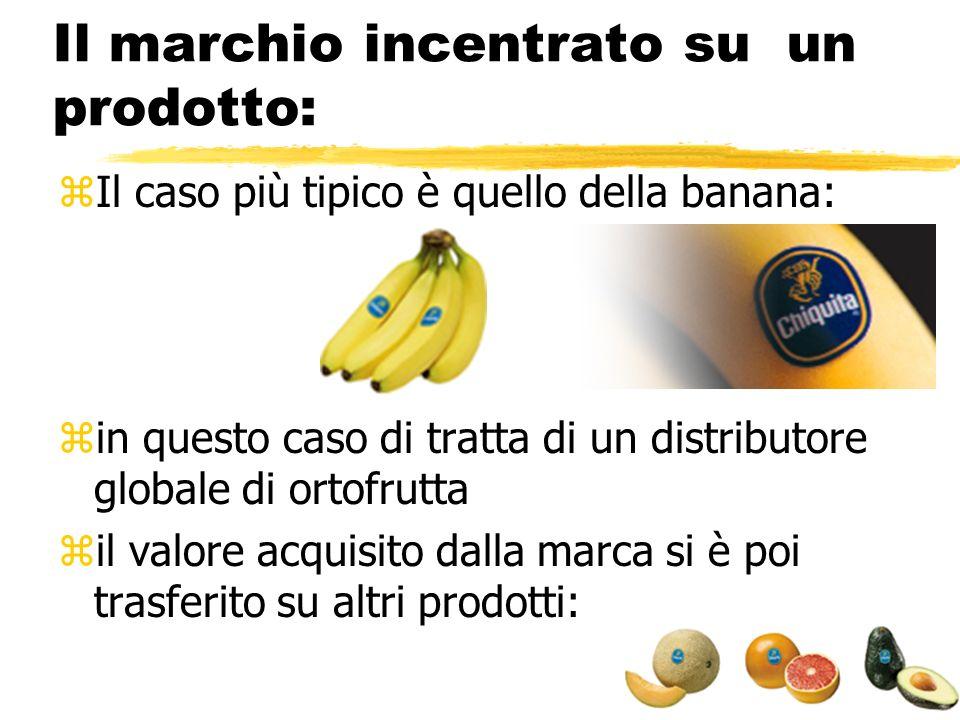 Il marchio incentrato su un prodotto: zIl caso più tipico è quello della banana: zin questo caso di tratta di un distributore globale di ortofrutta zi