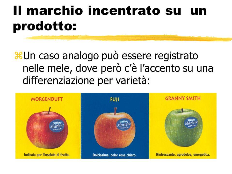 Il marchio incentrato su un prodotto: zUn caso analogo può essere registrato nelle mele, dove però cè laccento su una differenziazione per varietà: