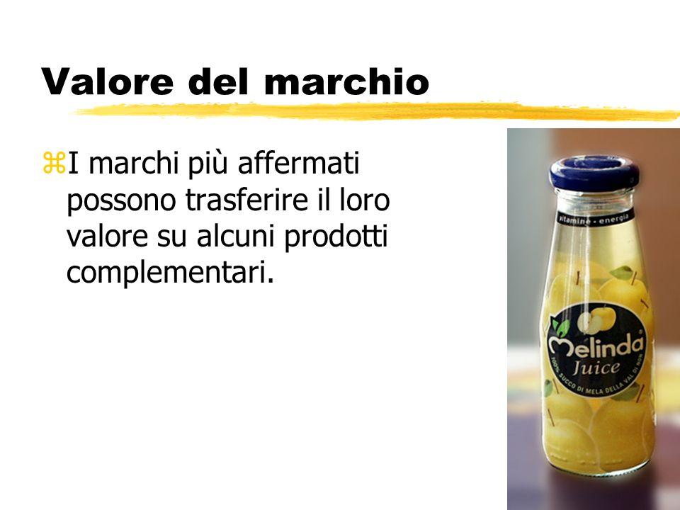 Valore del marchio zI marchi più affermati possono trasferire il loro valore su alcuni prodotti complementari.