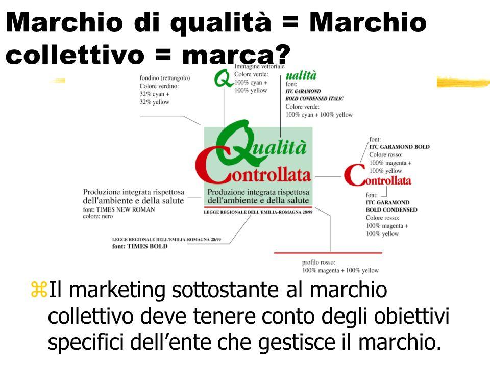 Marchio di qualità = Marchio collettivo = marca? zIl marketing sottostante al marchio collettivo deve tenere conto degli obiettivi specifici dellente