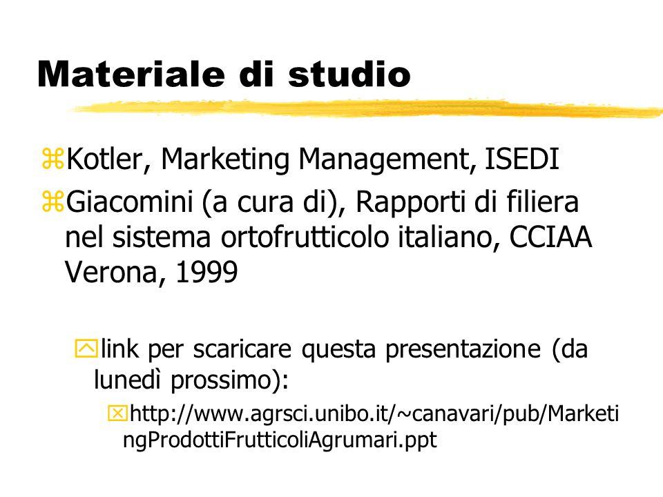Materiale di studio zKotler, Marketing Management, ISEDI zGiacomini (a cura di), Rapporti di filiera nel sistema ortofrutticolo italiano, CCIAA Verona