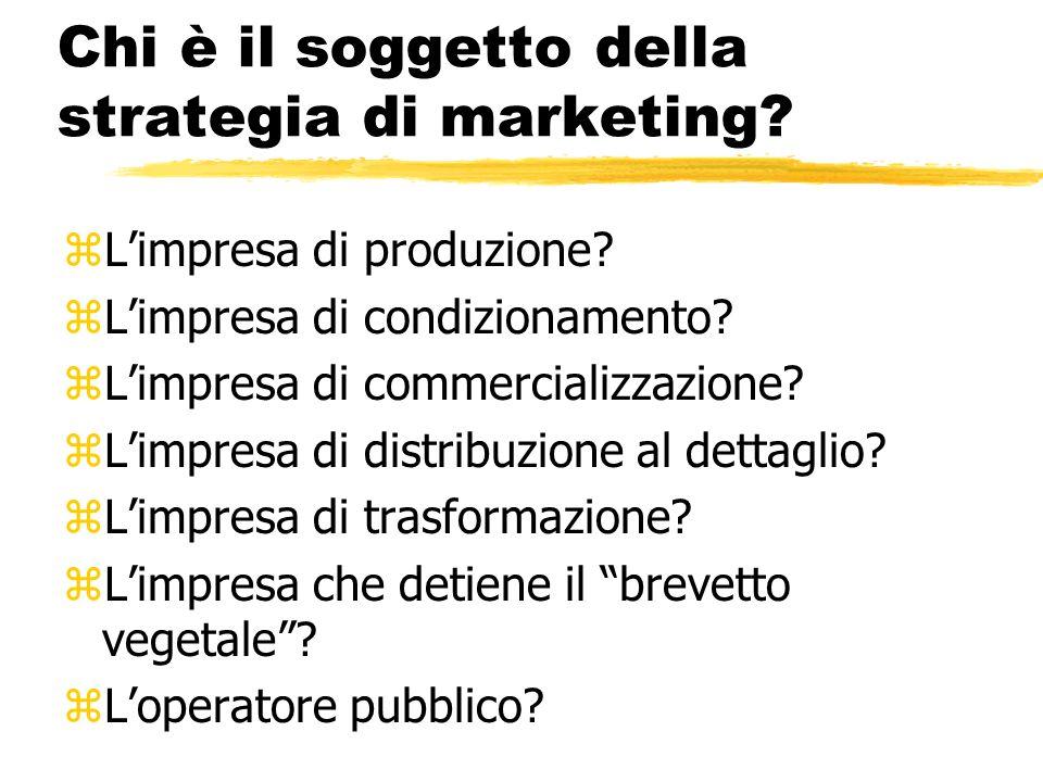 Chi è il soggetto della strategia di marketing? zLimpresa di produzione? zLimpresa di condizionamento? zLimpresa di commercializzazione? zLimpresa di