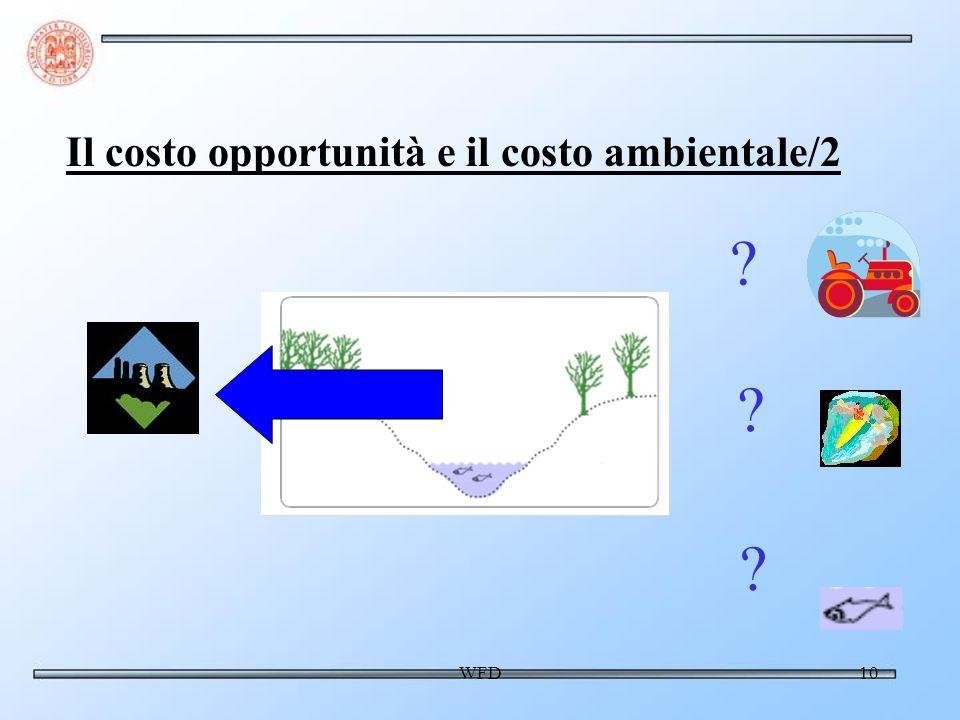WFD10 Il costo opportunità e il costo ambientale/2 ? ? ?