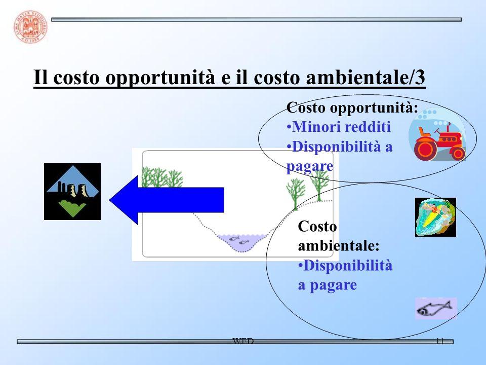 WFD11 Il costo opportunità e il costo ambientale/3 Costo opportunità: Minori redditi Disponibilità a pagare Costo ambientale: Disponibilità a pagare