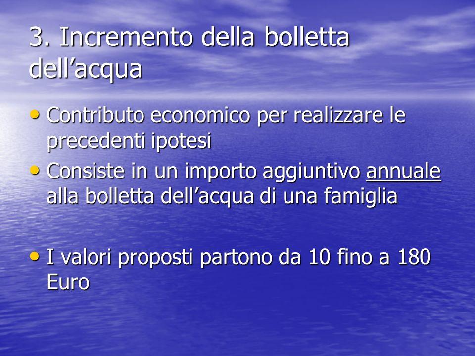 3. Incremento della bolletta dellacqua Contributo economico per realizzare le precedenti ipotesi Contributo economico per realizzare le precedenti ipo