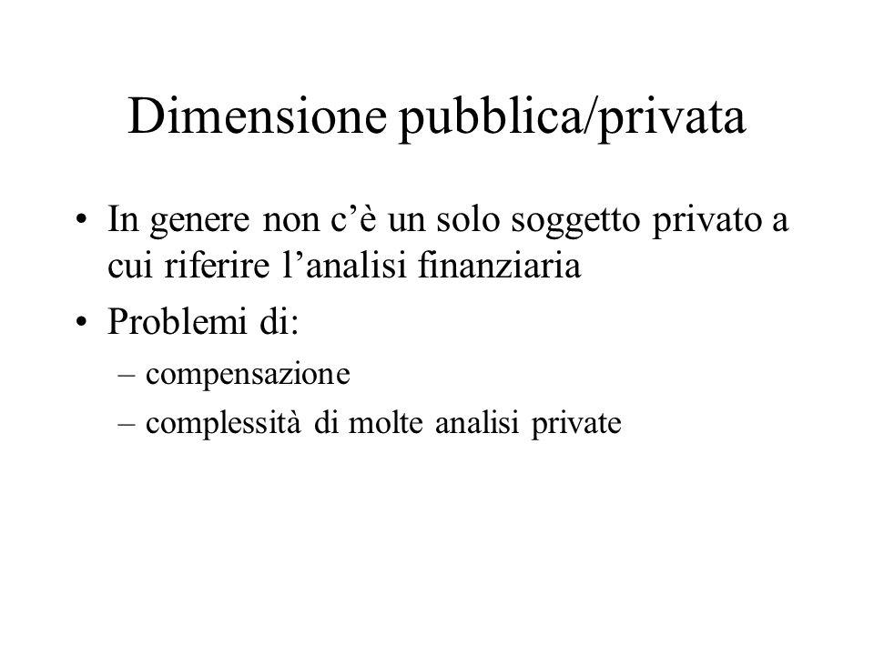 Dimensione pubblica/privata In genere non cè un solo soggetto privato a cui riferire lanalisi finanziaria Problemi di: –compensazione –complessità di molte analisi private