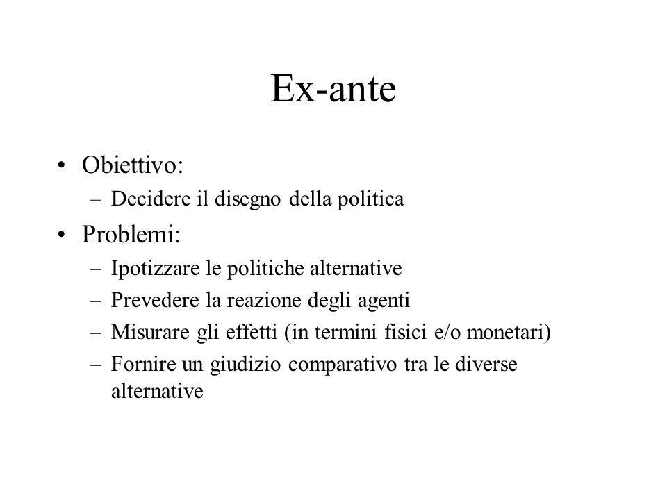 Ex-ante Obiettivo: –Decidere il disegno della politica Problemi: –Ipotizzare le politiche alternative –Prevedere la reazione degli agenti –Misurare gl