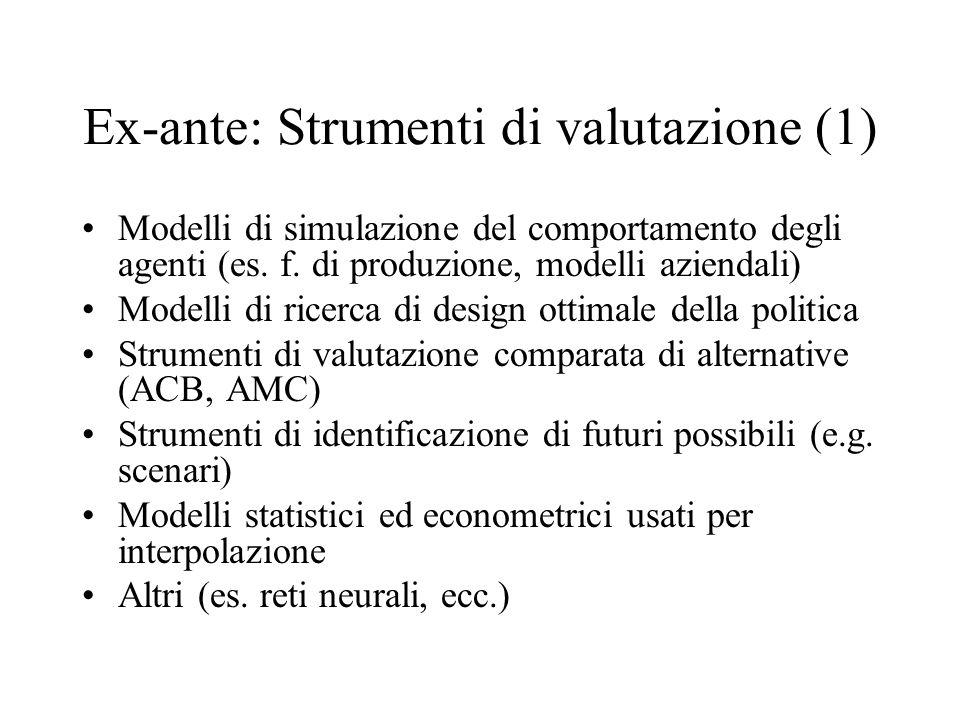 Ex-ante: Strumenti di valutazione (1) Modelli di simulazione del comportamento degli agenti (es. f. di produzione, modelli aziendali) Modelli di ricer